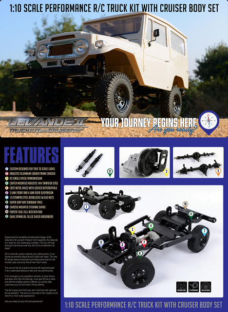 RC4WD Gelande II D110 Truck Kit w/Hard Body - SAMIRC